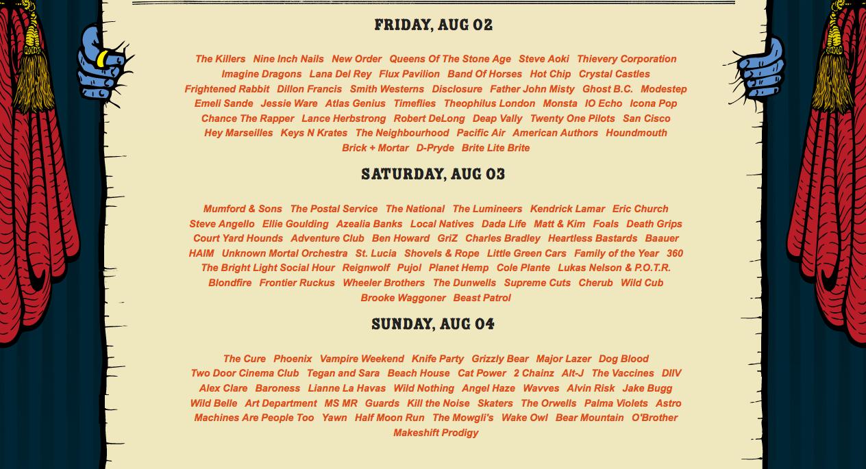 Días del Lollapalooza 2013